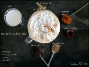 pumpkin-spice-latte-titled_thumb