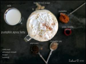pumpkin-spice-latte-titled_thumb